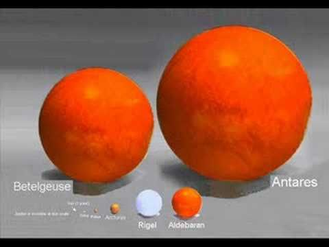 Heavenly bodies compared