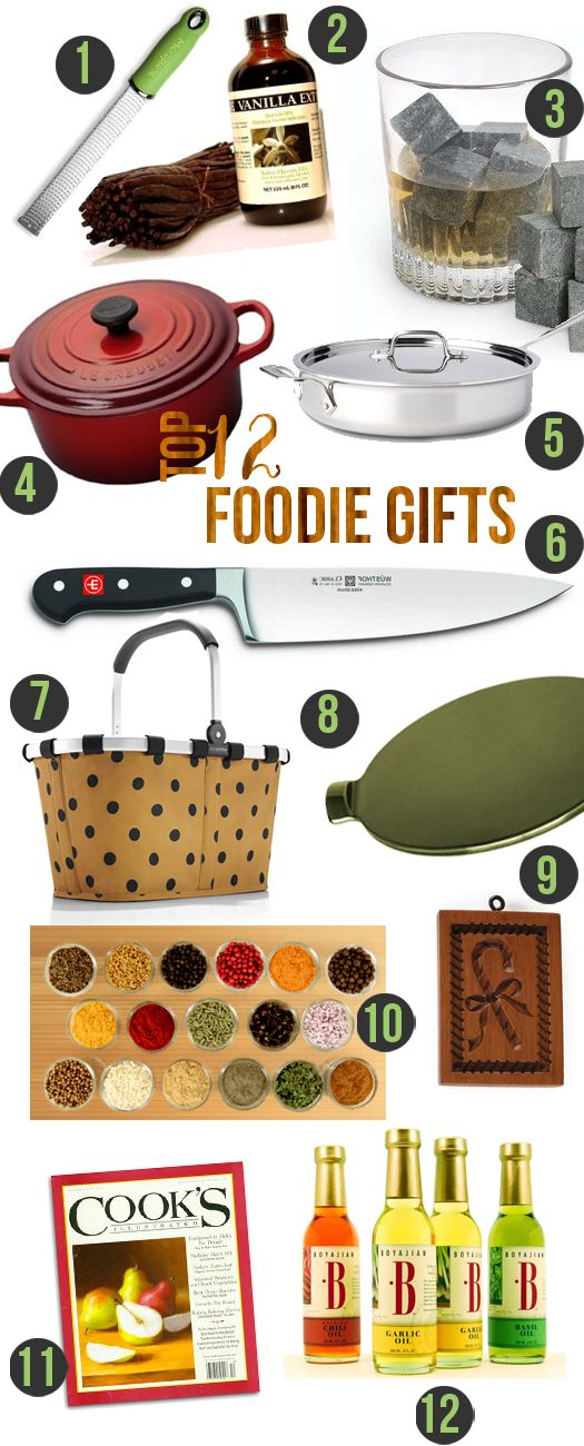 Top 12 Foodie Holiday Gifts on Spiced