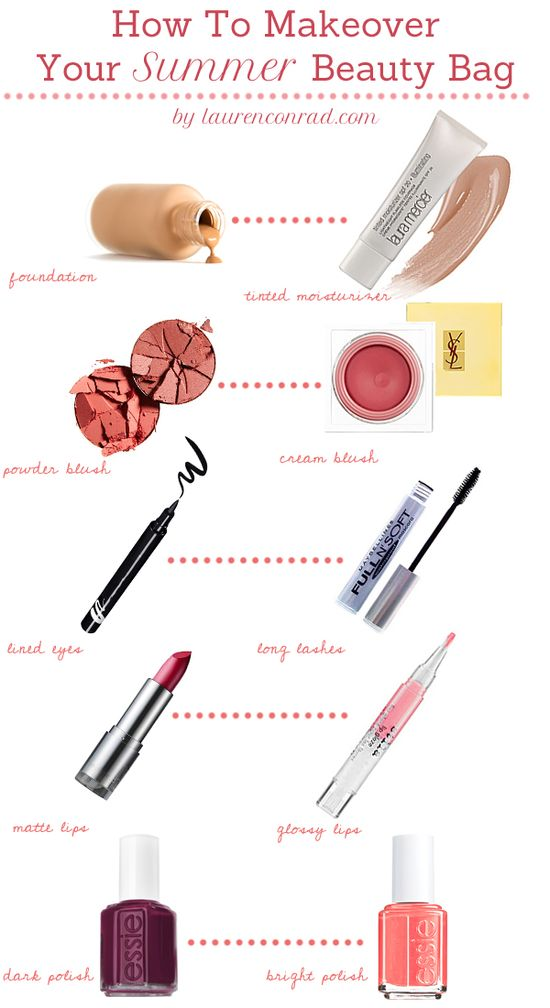 How to makeover your beauty bag for summer {tips from Lauren Conrad}