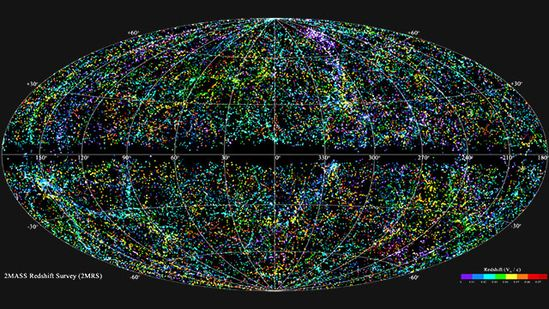 """43,000 Galaxies on a Map. The most complete map of our little corner of the universe to date. It took more that ten years to create, has 43,000 galaxies and extends out 380 million light years from the earth. The 3D coordinates of each galaxy was recorded so the raw data could potentially be used to build a realistic 3D model. Though 43,000 may seem like a lot, there are at least 10 million times as many galaxies in the universe."""