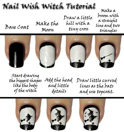 Nail Wish