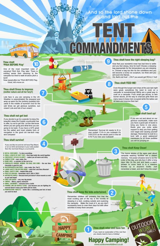 Camping (Tent) Commandments. #infographic #poster #graphicart #camping #outdoors