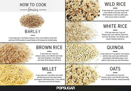 Grains cook guide