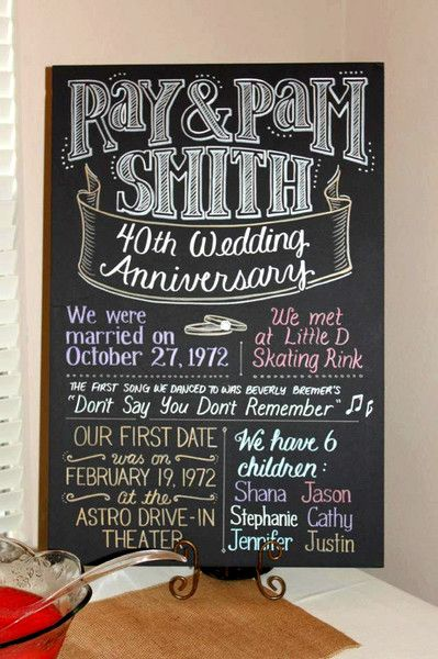 Anniversary Party chalk board.