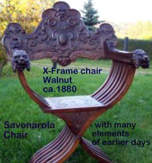 Identifying Antique Furniture