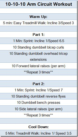 great arm workout