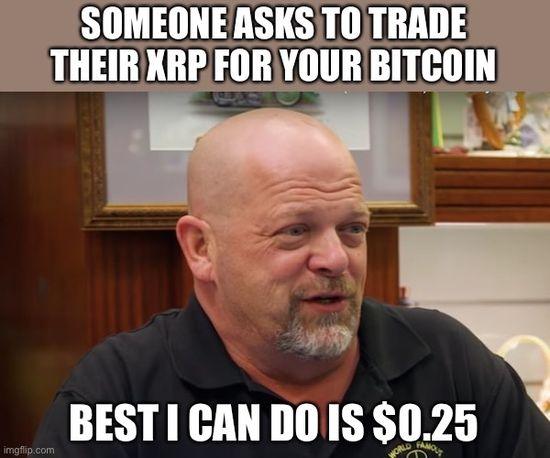 meme btc tradingvisualizza