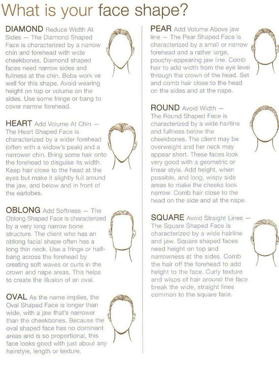 face shapes - men