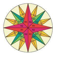 Figure 1: Mariner's Compass colour plan