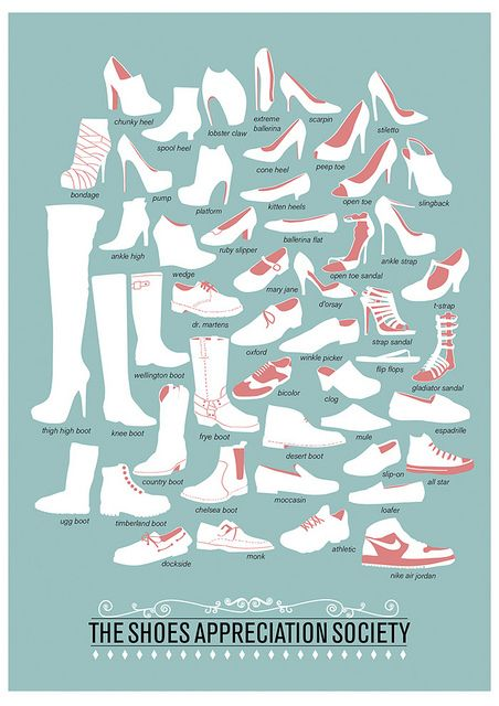 Do you know your shoes?