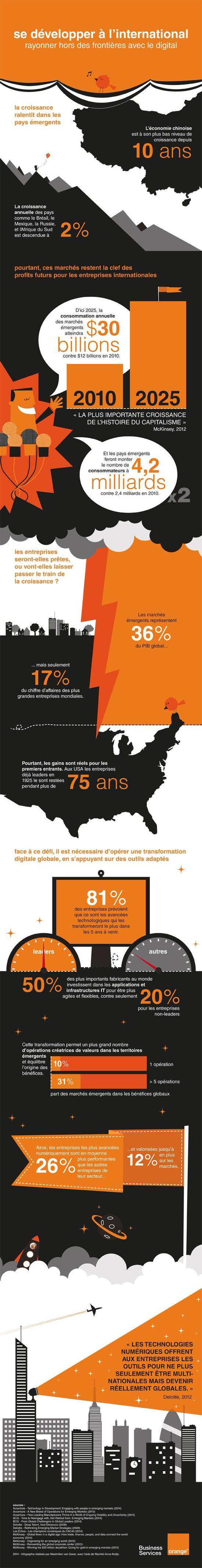 [Infographie] Rayonn