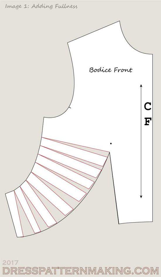 Principles - Dress Patternmaking