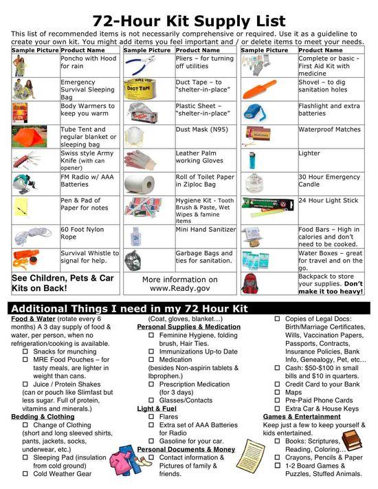 Emergency Supply Kit List.