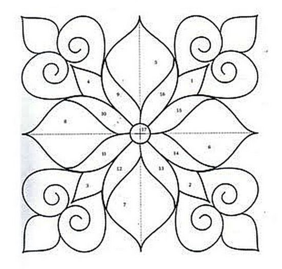Ornaments, charts and images for applications. ~ DIY Tutorial Ideas!