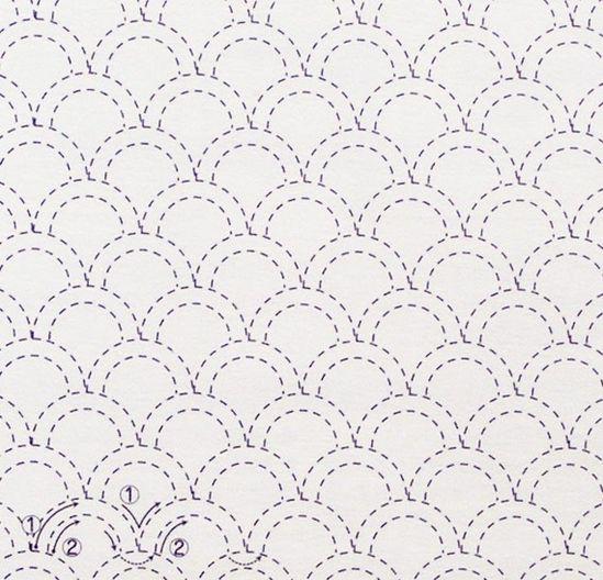 Coton de kit de sashiko japonais Olympus Seigaiha vagues blanches