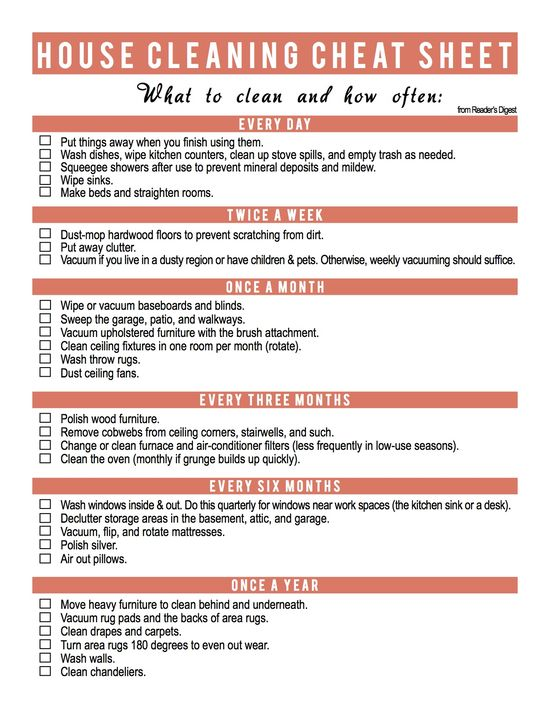 Spring Cleaning Cheat Sheet (Printable)
