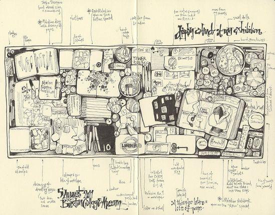 andrea joseph - Sketchbook