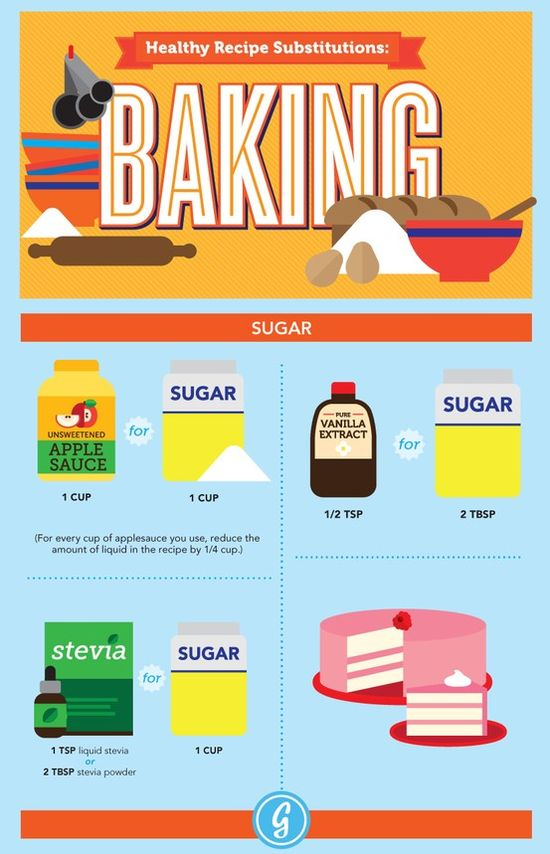 Healthy Substitutes for Sugar in Baking