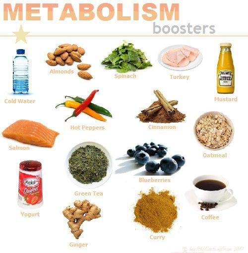 metabolism boosters!