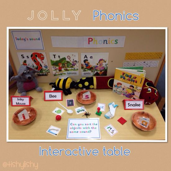 Challenge ideas for EYFS EYFS - Challenge Area - Phonic/reading/writing  Board
