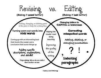 Revising vs. #soft skills #self personality #self personality #soft skills