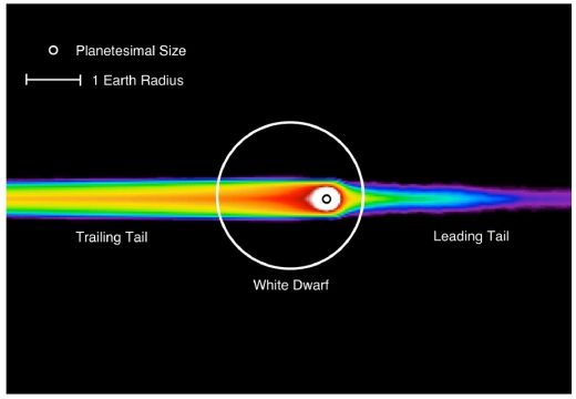 """A schematic of the trailing and leading cometary tails from the disintegrating planetesimal compared to the White Dwarf host size. Figure from Vanderburg et al. (2015)."""