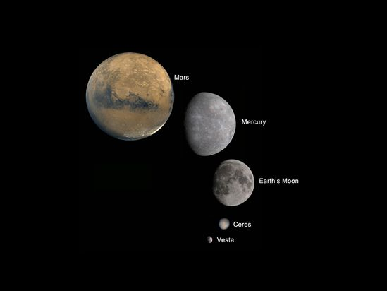 The giant asteroid Vesta is shown here as the smallest body among other similar bodies in the solar system: Mars, Mercury, Earth's moon and the dwarf planet Ceres. Launched in 2007, Dawn began exploring Vesta in mid-2011. The spacecraft will depart Vesta on August 26 for its next study target, the dwarf planet Ceres, in 2015.