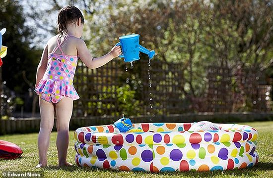 Tips and ideas on activities to keep the children entertained all summer long. Activities for kids  Board
