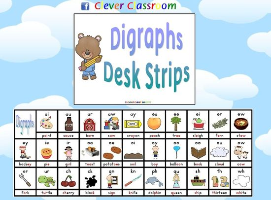 Digraph Desk Tag - Desk Strip - PDF file    1 page file, designed by Clever Classroom.    Also includes a cover page and guide page.    Two of the same desk strip to one page.    Easily print and laminate your desk mates and place on students' desks.    Includes an overview of many digraphs with text and matching image. The digraph is highlighted in each word for visual discrimination.  $1.20