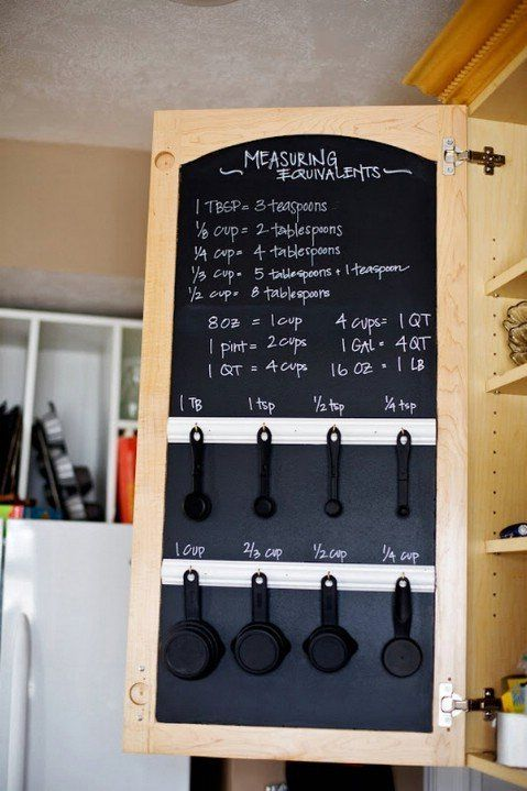 Chalkboard measuring system - Top 68 Lifehacks and Clever Ideas that Will Make Your Life Easier  What a neat idea for a kitchen & no one would ever know if the cabinet was closed.