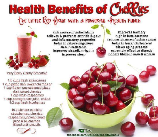 Natural Health Benefits of Cherries
