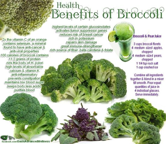 Health Benefits of Broccoli Infographic
