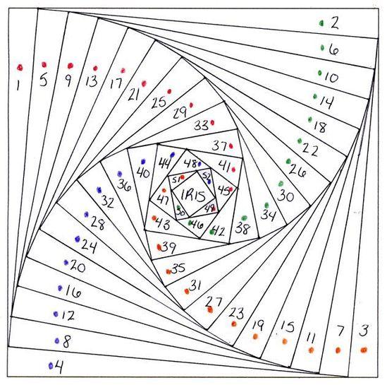 Video-Tutorial: Iris Folding! - #Folding #Iris #muster #VideoTutorial #paperpatterns Video-Tutorial: Iris Folding! - #Folding #Iris #muster #VideoTutorial