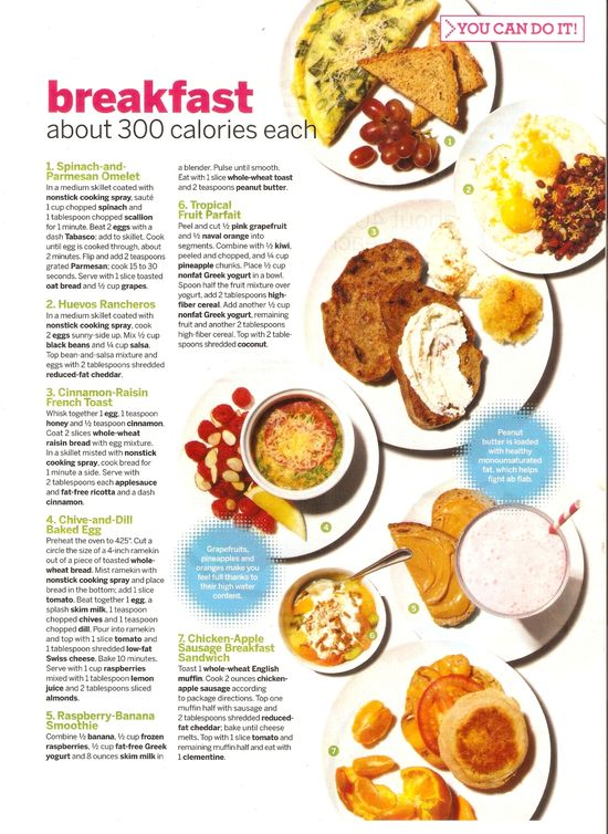 Low calorie breakfasts