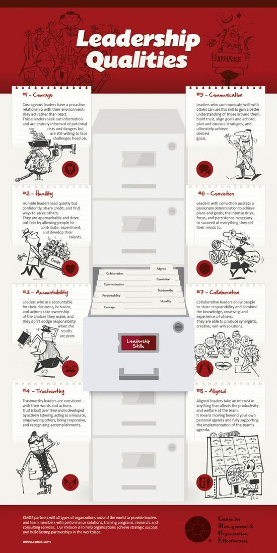 Leadership Qualities[INFOGRAPHIC]