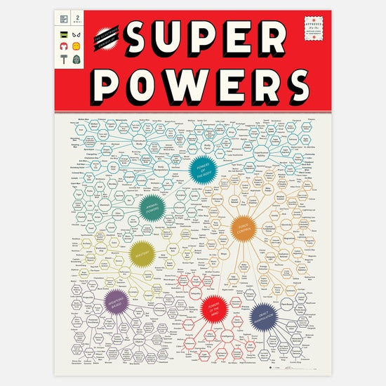 Omnibus of Superpowers by Pop Chart Lab