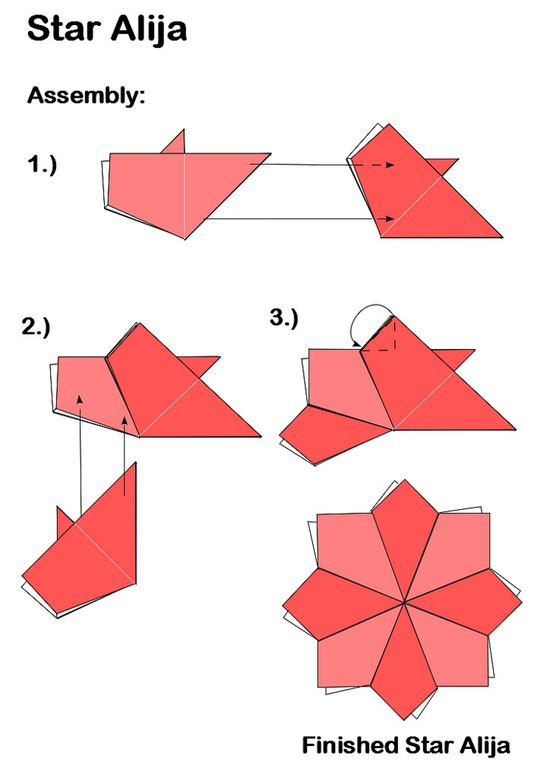 Instructions: 1.) Insert the module as shown. 2.) Insert another module as shown. 3.) Refold the flap made in step 4-module and tuck inside the furthest pocket. 4.) Repeat steps 1-3-assembly with the other 5 modules. Fished Star Alija!!!