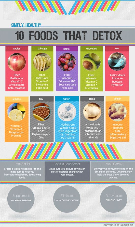 INFOGRAPHIC: 10 Foods That Detox. Definitely need these after my cruise...