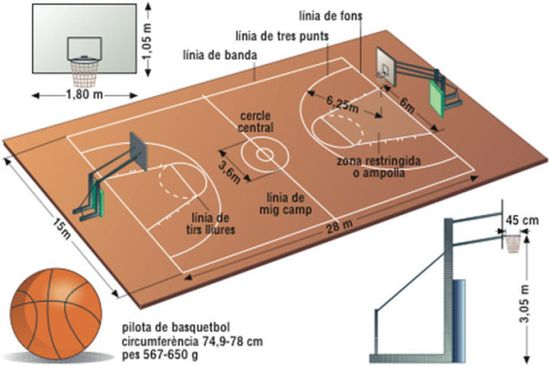 15 Ideas De Deportes Canchas Medidas Cancha De Futbol Cancha De Futbol