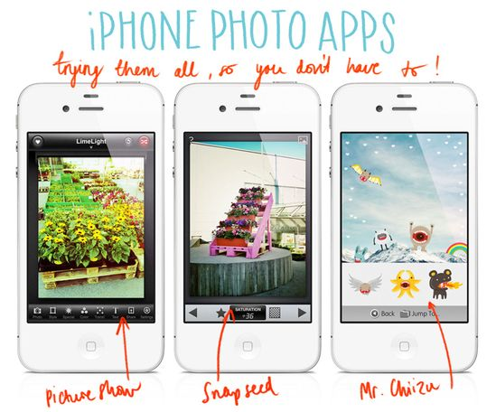 IPHONEOGRAPHY – ALL ABOUT APPS