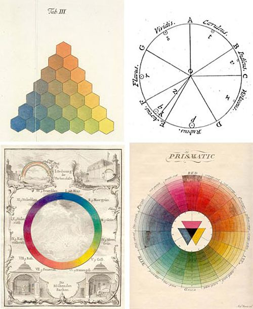 Color wheel love – rainbows of inspiration