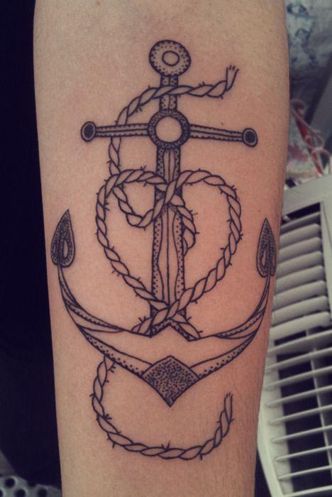 Tattoo anchor ?