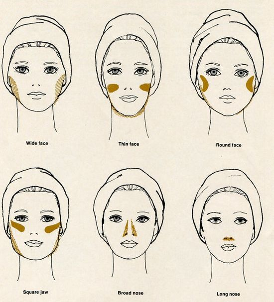 contouring: what every girl needs to know!