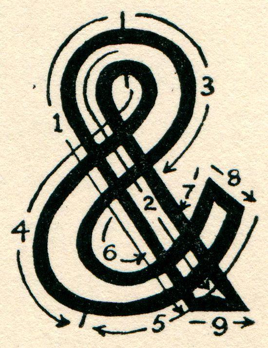 &! Art of Signwriting, 1954