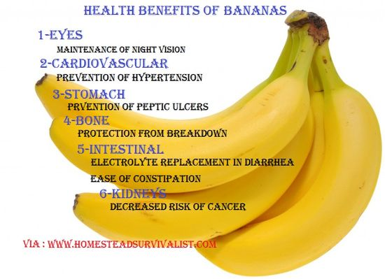 Health benefit of banana .Love bananas !!