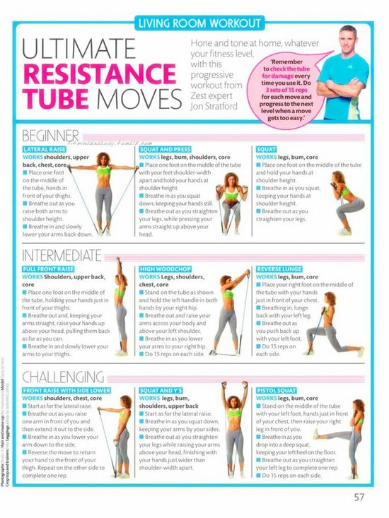 3 level resistance band workout
