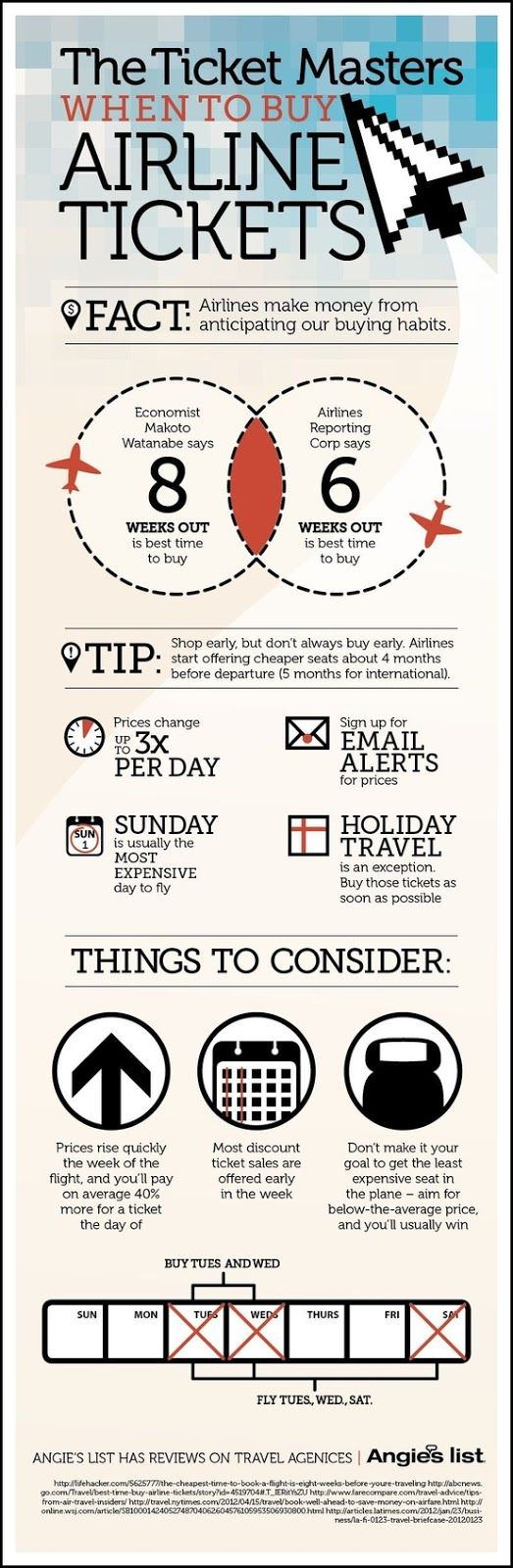 Travel tips. When to buy an airline ticket.