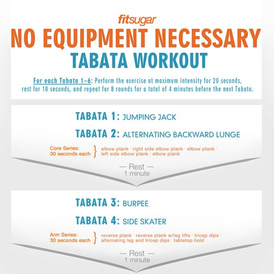 Full-Body Tabata Workout – cardio blast to burn calories quicker than running.