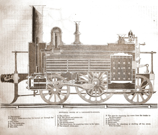 'SECTIONAL MODEL OF A LOCOMOTIVE-ENGINE'  The Illustrated Exhibitor and Magazine of Art, vol 1, 1852.