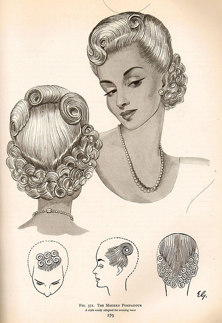 A front, back and side view of a curl and roll filled style from 1940. #vintage #hair #1940s #hairstyle